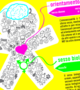Amnesty Scuole Attive - Screenshot 3