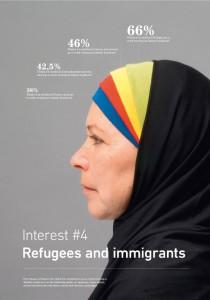 una stupenda infografica realizzata da Peter Ørntoft