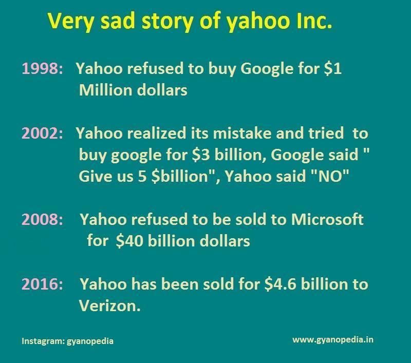 La triste storia di Yahoo!