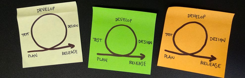 Come funziona il Metodo Agile per noi